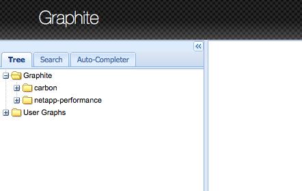 """netapp-performance"" in Graphite"